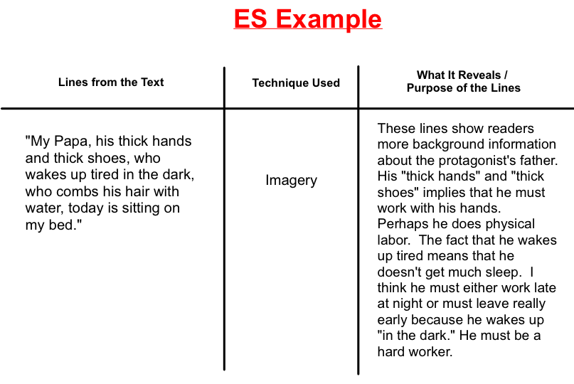 Performance Tasks Rubrics 7th grade humanities – The Giver Worksheets